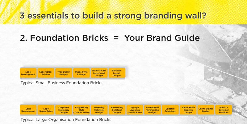 Your Great Wall of Branding - Version